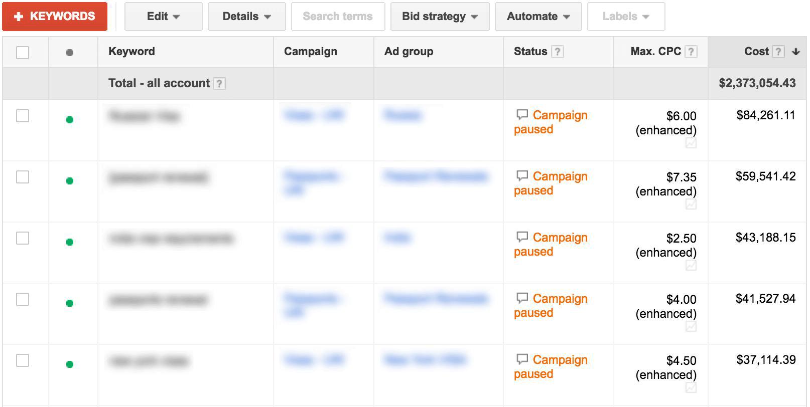 آیا بنرهای تبلیغاتی شما در تبلیغات گوگل به پرداخت موفق منجر می شوند؟
