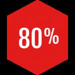 چگونه از گوگل آنالیتیکز Google Analytics استفاده بهتری در بازاریابی داشته باشیم؟ + اینفوگرافی - 80% از کاربران از سیستم آنالیتیکز گوگل اشتباه استفاده میکنند