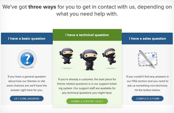 صفحه تماس با Woo | کیفیت پشتیبانی از مشتری