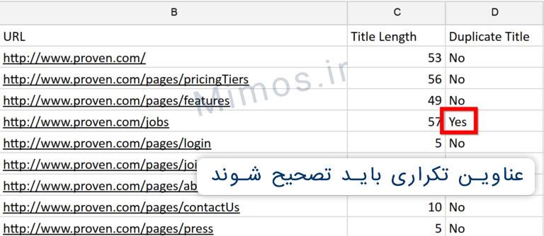 اصلاح عنوان هایی که در سایت تکراری هستند