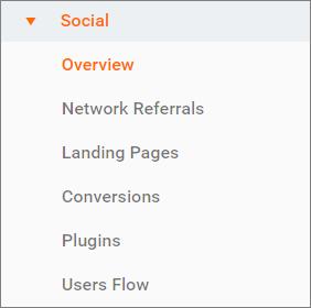 کسب و فراگیری کاربران – Acquisition - اجتماعات – Social