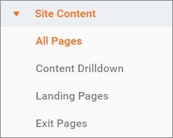 رفتار کاربری – Behavior - محتوای وبسایت – Site Content