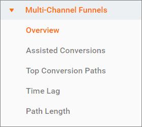 تبدیل و پیوند کاربران با وبسایت – Conversion - قیف چند خطوطی - Multi-Channel Funnels