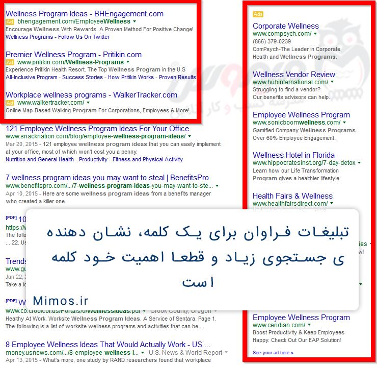 تبلیغات گوگل برای کلمه کلیدی