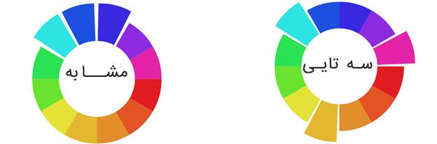 هماهنگی و تبدیل رنگ ها