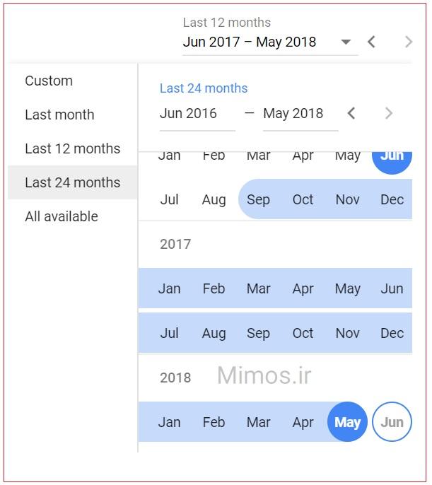 انتخاب کننده تاریخ برای نمایش میزان جستجوی کلمات کلیدی در زمان های مشخص در گوگل کیورد پلنر جدید