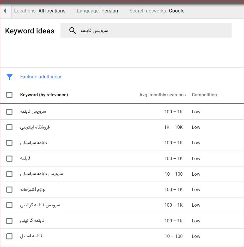 جستجوی کلمه کلیدی در ظاهر جدید گوگل کیورد پلنر