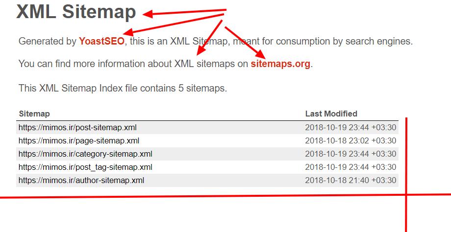 نقشه سایت Sitemap xml