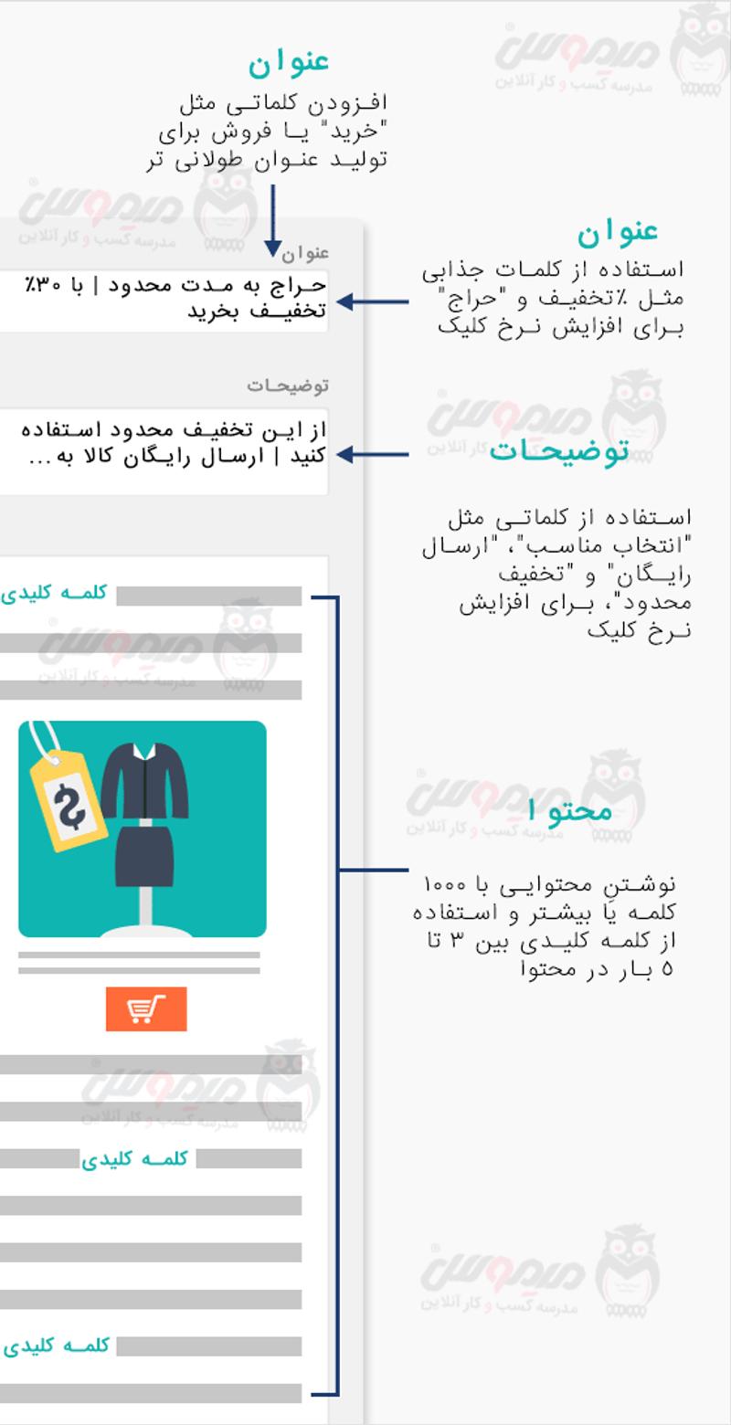 بهینه سازی محتوای محصول در سایت فروشگاهی