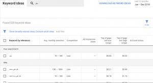 نتایج keyword planner گوگل