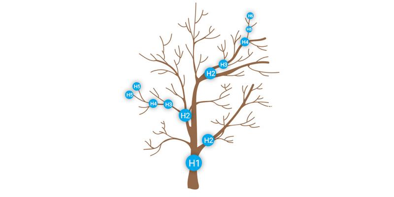 ساختار درختی تگ های هدینگ