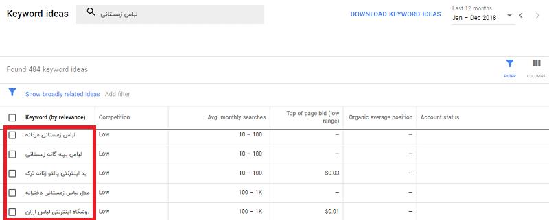 نتایج ابزار گوگل کیورد پلنر