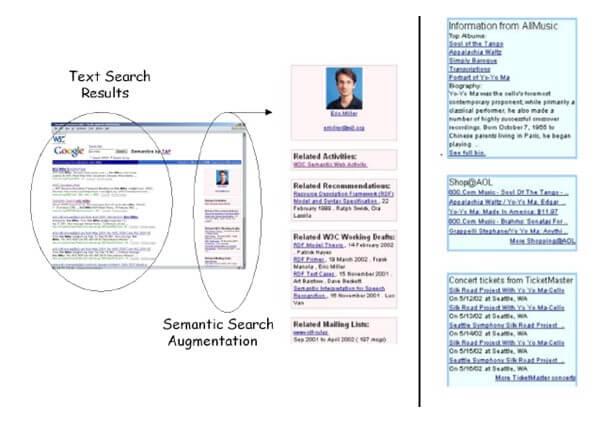 نظریه جستجوی مفهومی