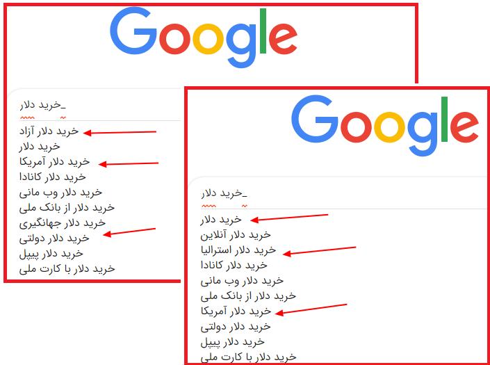 عبارات کلیدی پیشنهادی گوگل برای کلمه خرید دلار