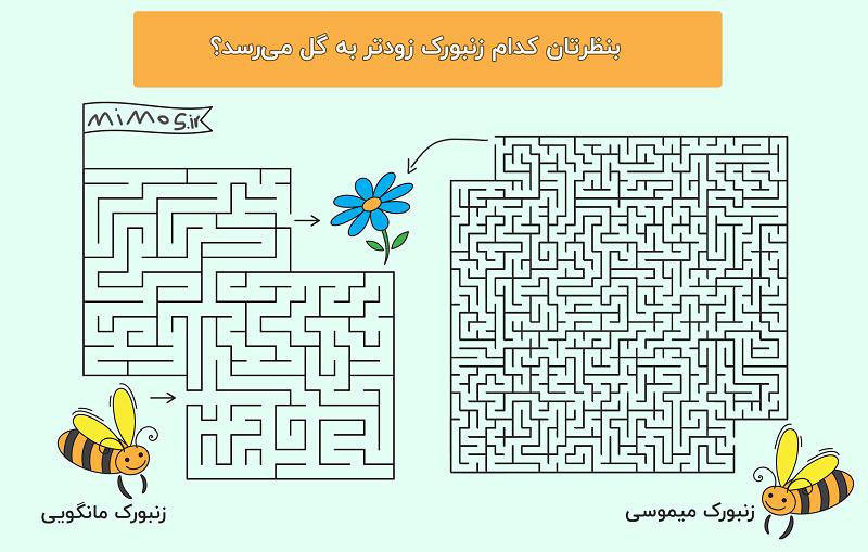 کارتون زنبور برای مقایسه خوانایی محتوا