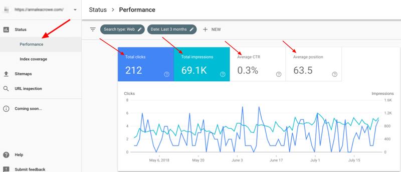 بخش performance سرچ کنسول گوگل