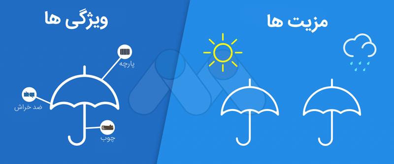 مقایسه مزیت ها و ویژگی های یک چتر