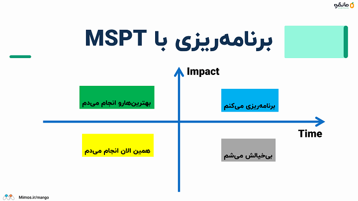 ماتریس MSPT اولویت بندی کارهای سئو